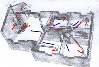 Принципна схема на въздушно отопление на един етаж